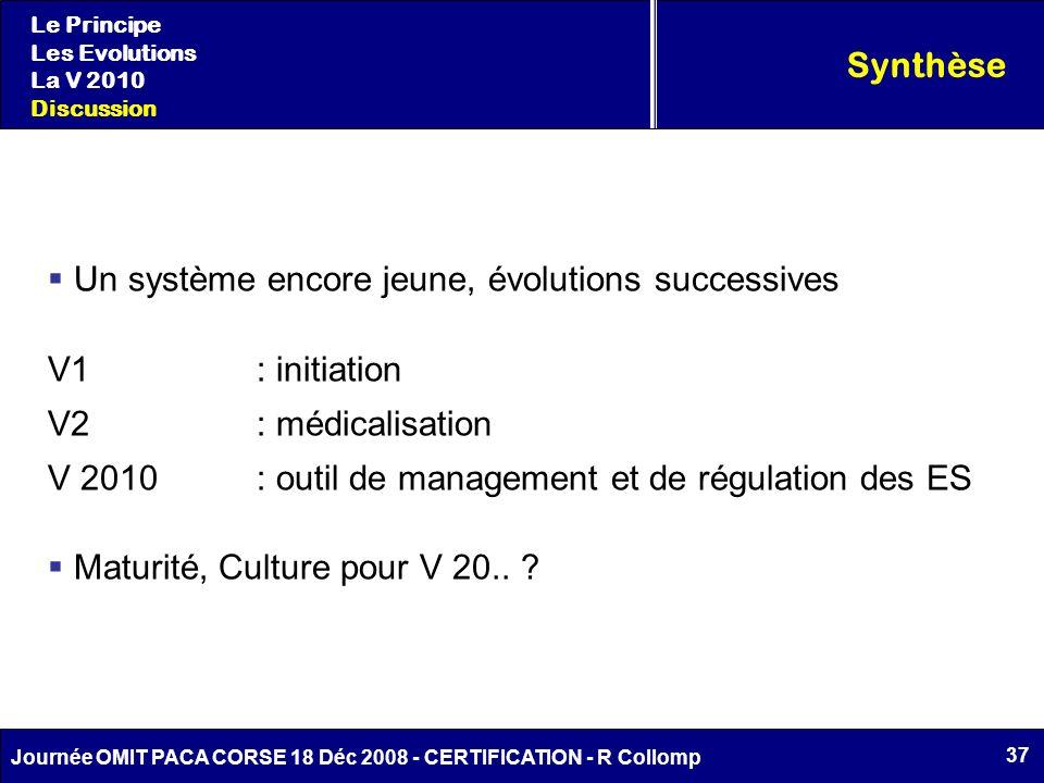 Un système encore jeune, évolutions successives V1 : initiation
