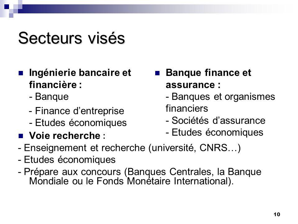 Secteurs visés Ingénierie bancaire et financière : - Banque