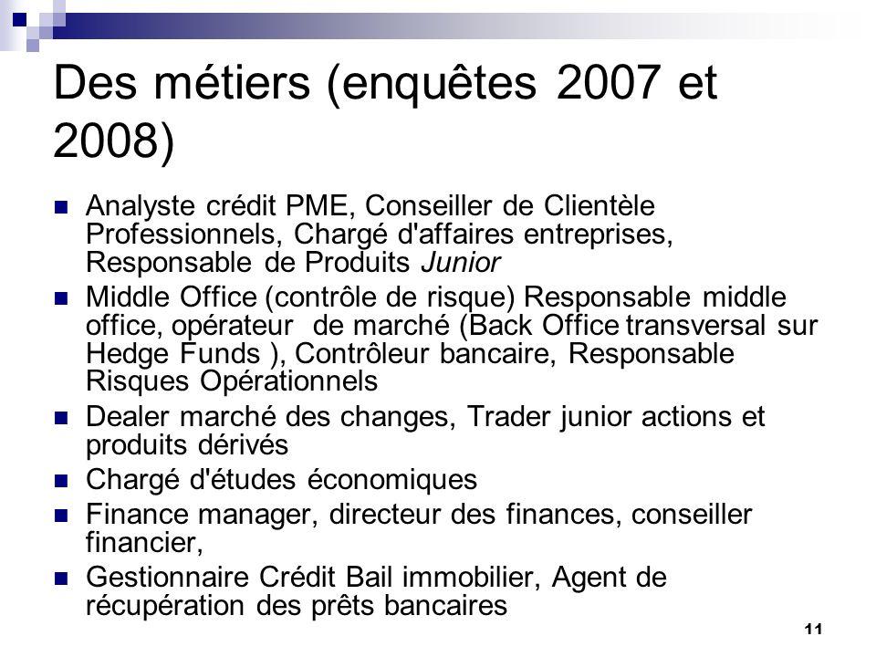 Des métiers (enquêtes 2007 et 2008)