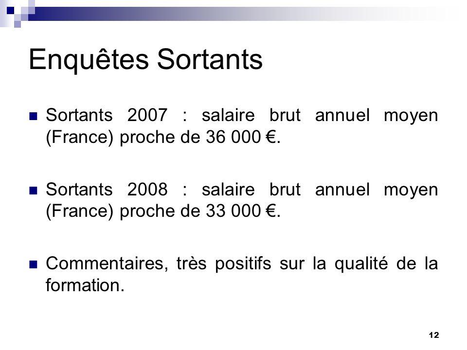 Enquêtes Sortants Sortants 2007 : salaire brut annuel moyen (France) proche de 36 000 €.