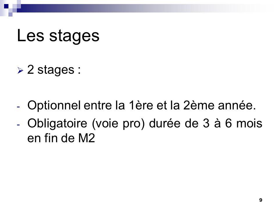 Les stages 2 stages : Optionnel entre la 1ère et la 2ème année.