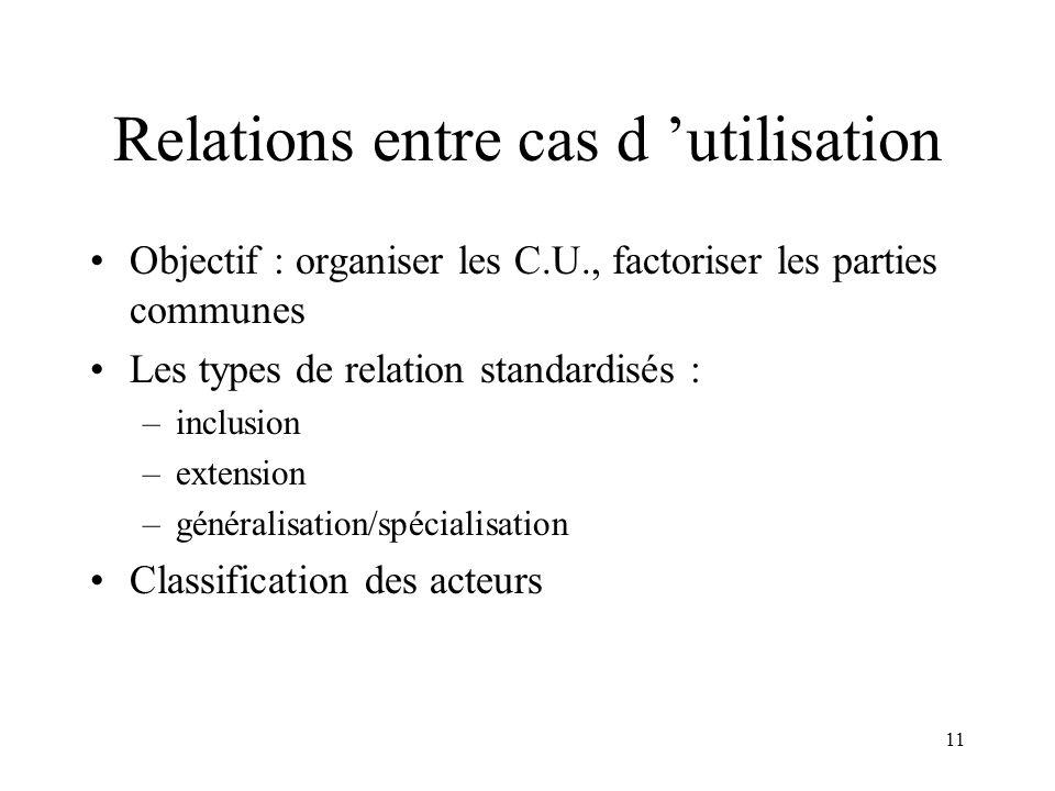 Relations entre cas d 'utilisation