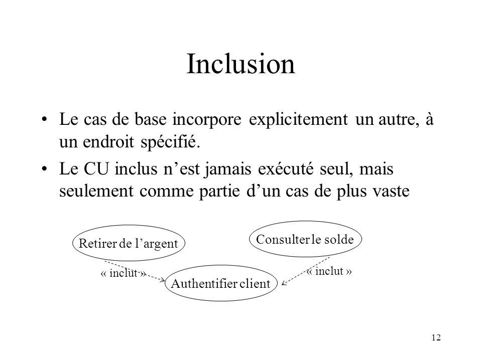 Inclusion Le cas de base incorpore explicitement un autre, à un endroit spécifié.