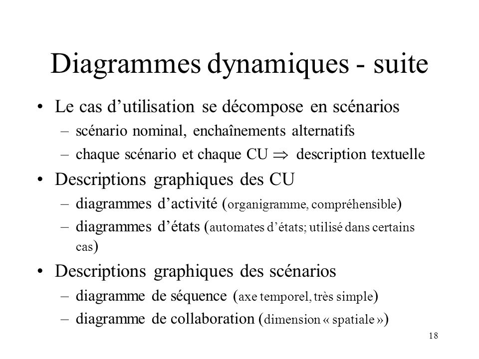 Diagrammes dynamiques - suite