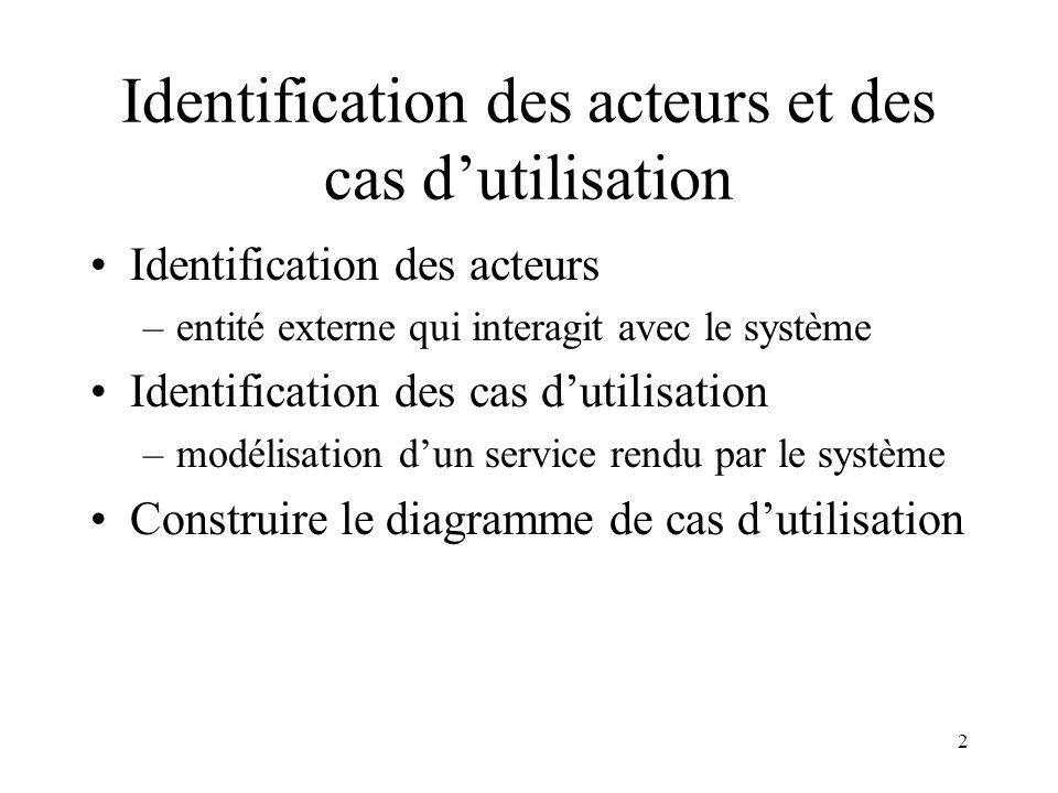 Identification des acteurs et des cas d'utilisation