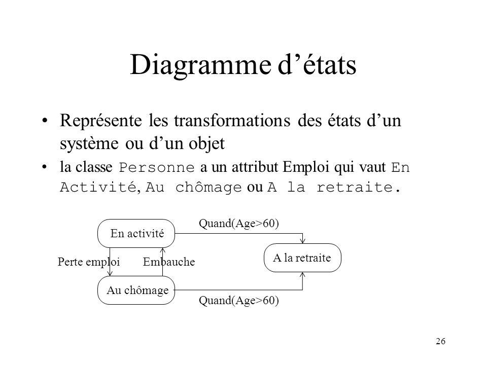 Diagramme d'états Représente les transformations des états d'un système ou d'un objet.