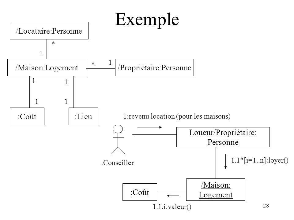 Exemple /Locataire:Personne /Maison:Logement /Propriétaire:Personne