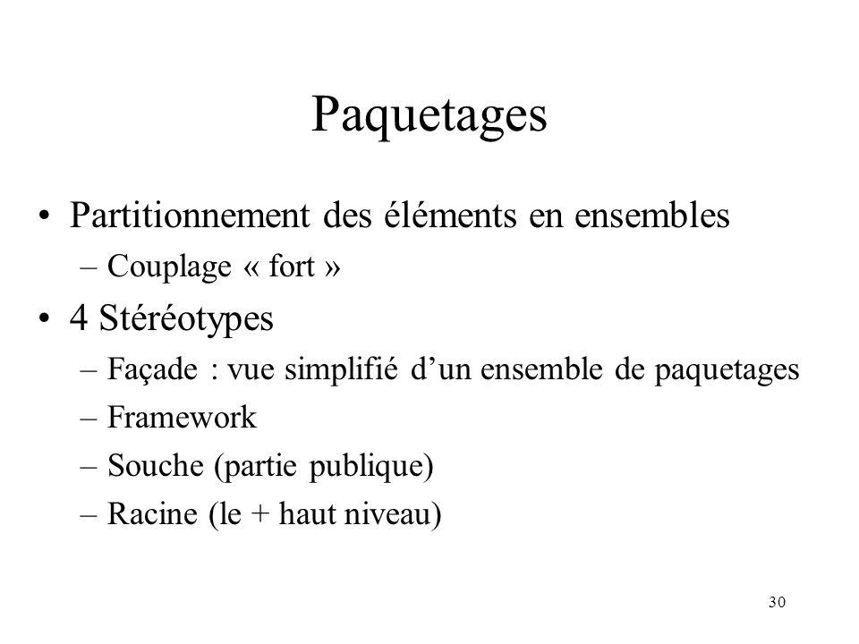 Paquetages Partitionnement des éléments en ensembles 4 Stéréotypes