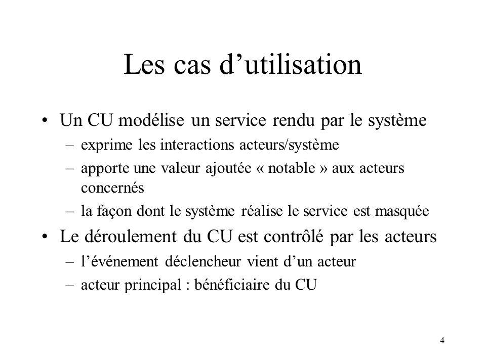 Les cas d'utilisation Un CU modélise un service rendu par le système