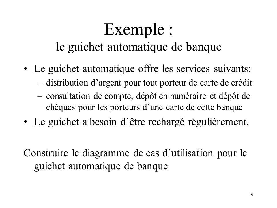 Exemple : le guichet automatique de banque