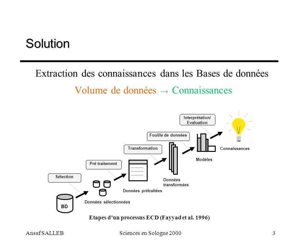 Solution Volume de données  Connaissances