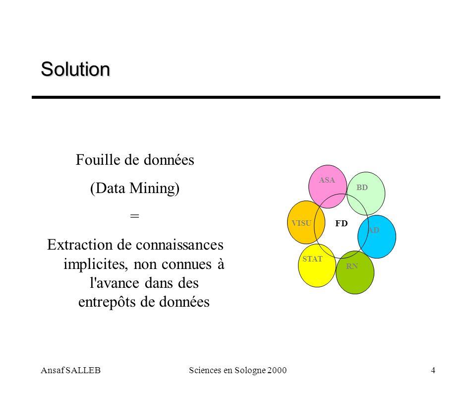 Solution Fouille de données (Data Mining) =