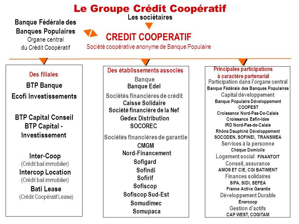 Le Groupe Crédit Coopératif