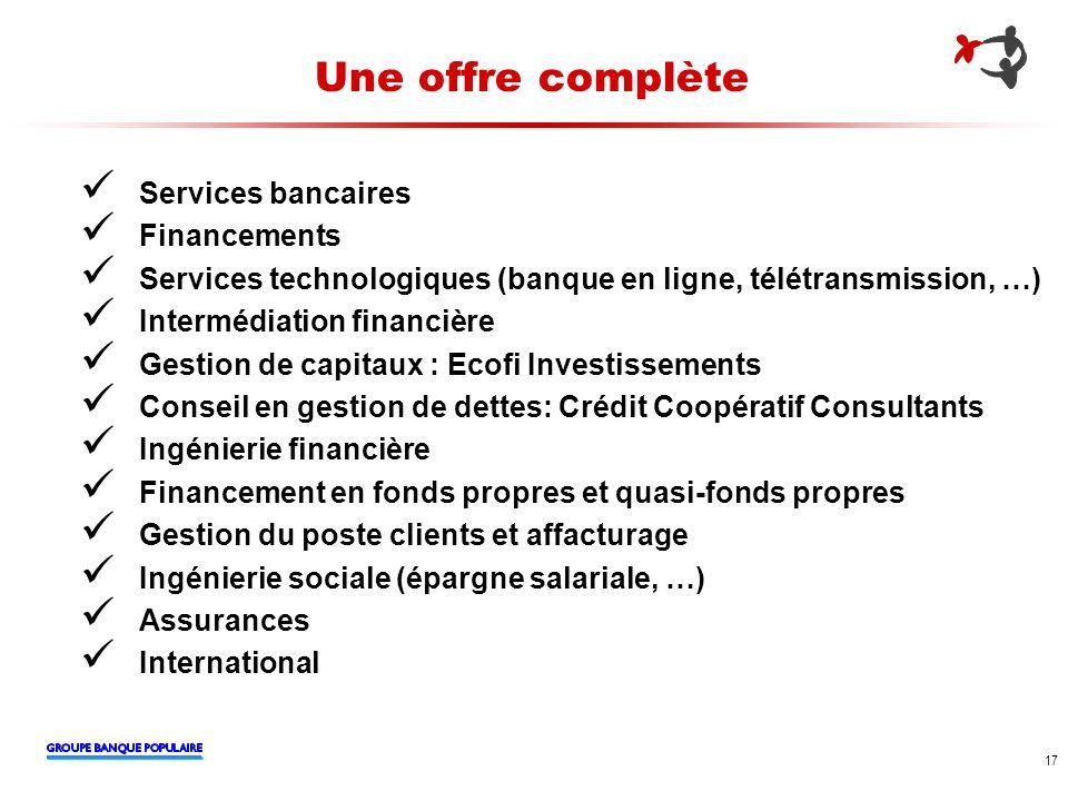 Une offre complète Services bancaires Financements
