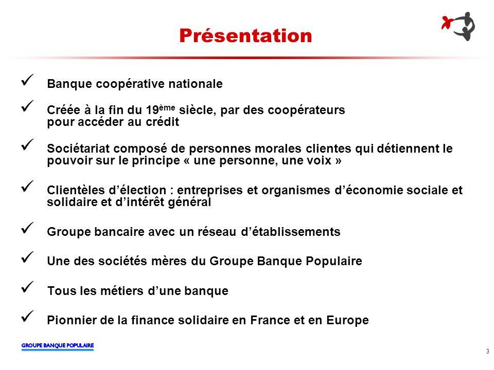 Présentation Banque coopérative nationale