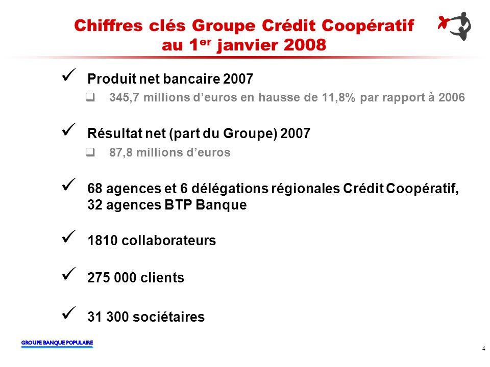 Chiffres clés Groupe Crédit Coopératif au 1er janvier 2008