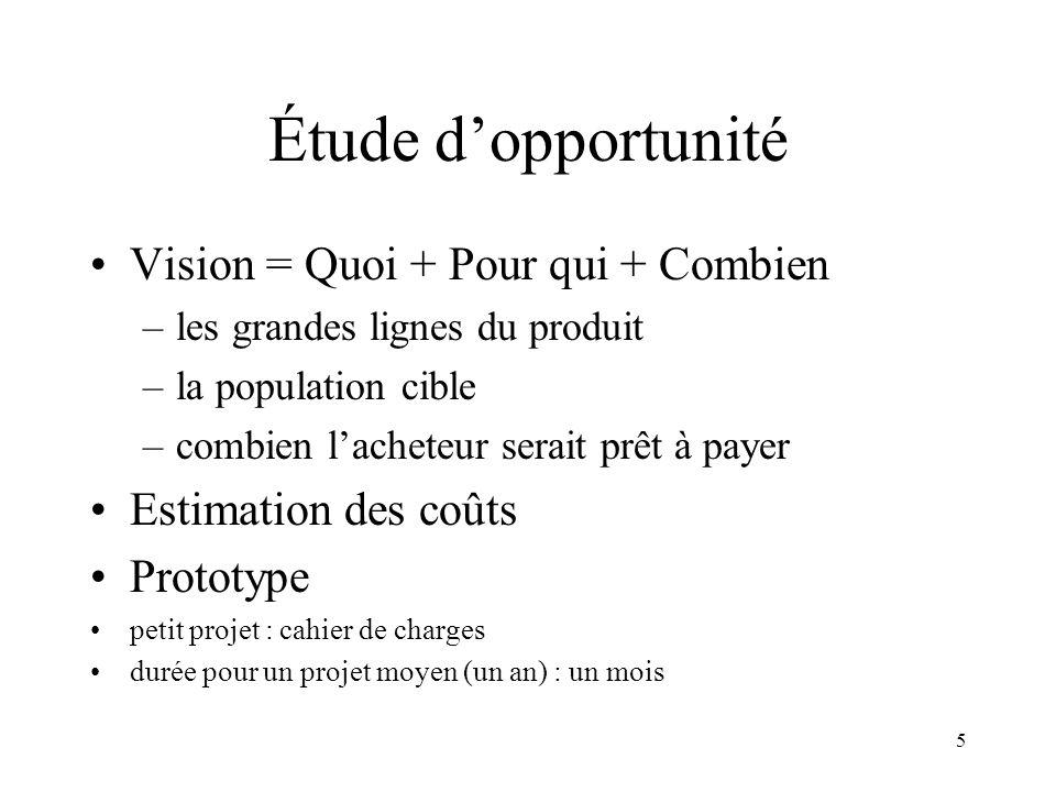 Étude d'opportunité Vision = Quoi + Pour qui + Combien