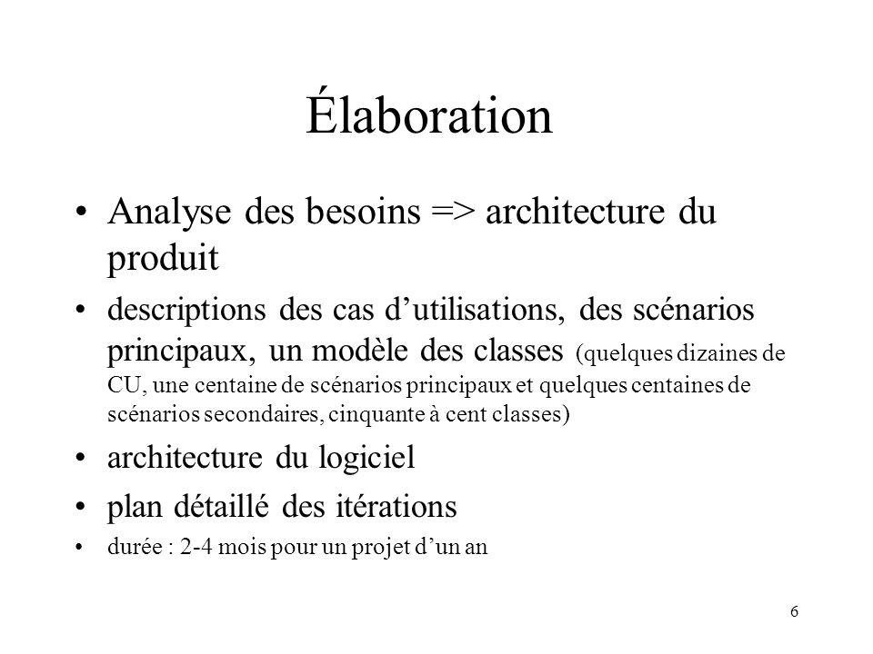 Élaboration Analyse des besoins => architecture du produit