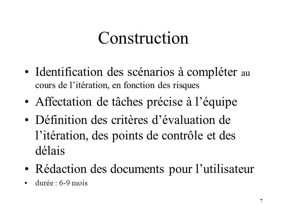 Construction Identification des scénarios à compléter au cours de l'itération, en fonction des risques.