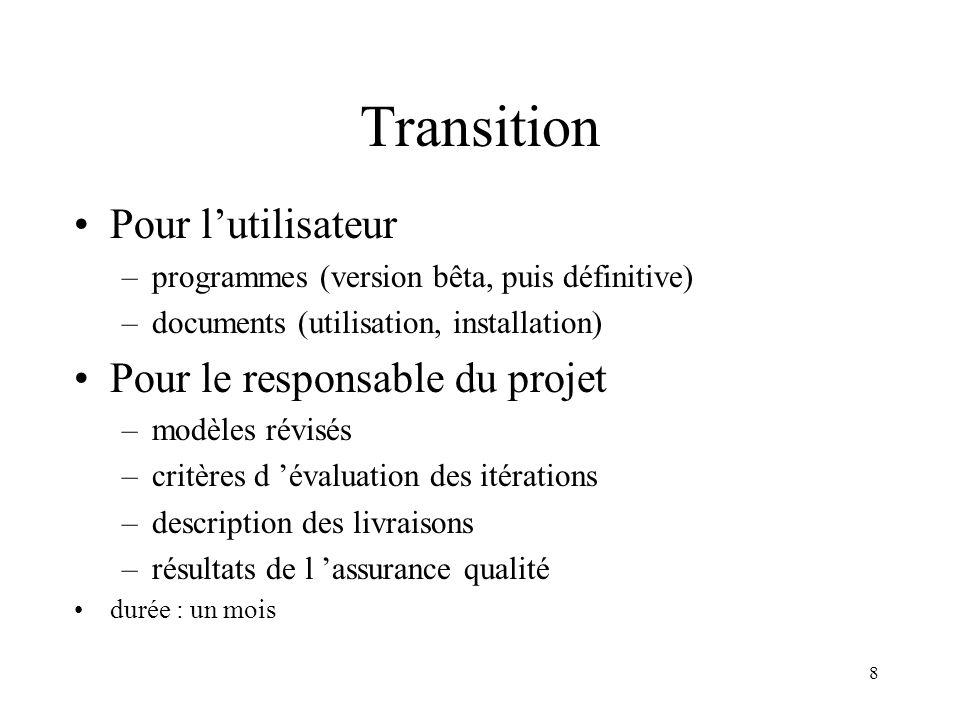 Transition Pour l'utilisateur Pour le responsable du projet
