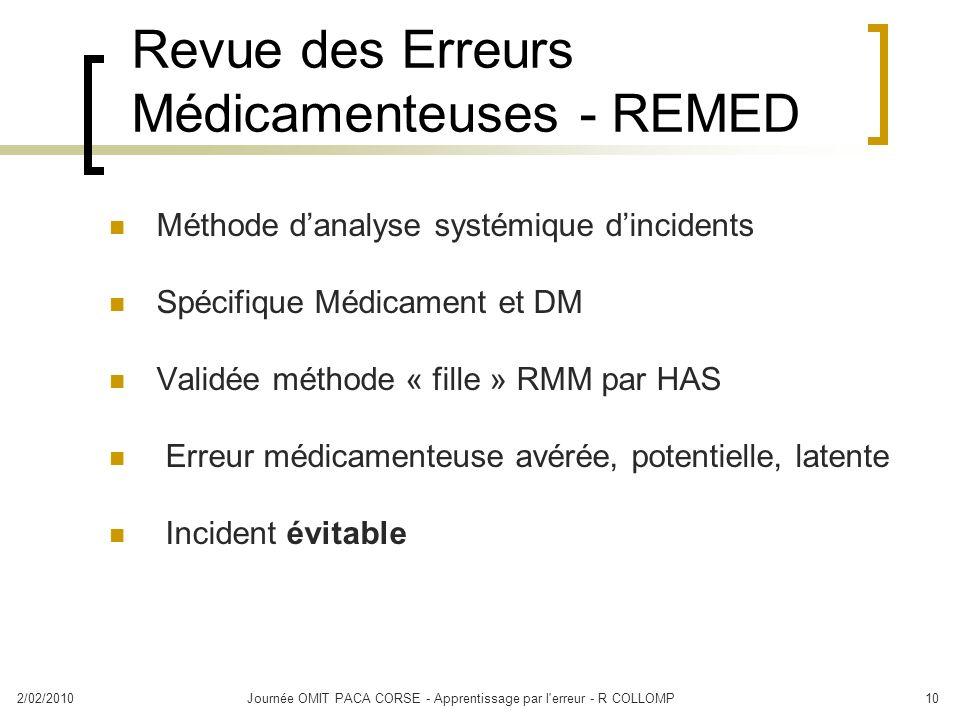 Revue des Erreurs Médicamenteuses - REMED
