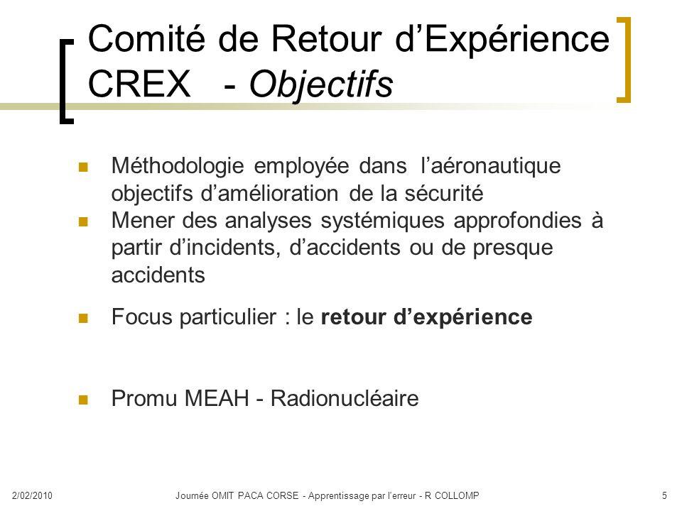 Comité de Retour d'Expérience CREX - Objectifs
