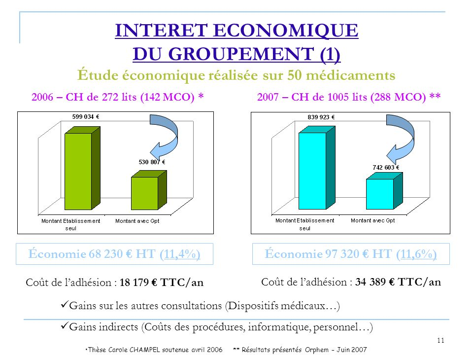 INTERET ECONOMIQUE DU GROUPEMENT (1)