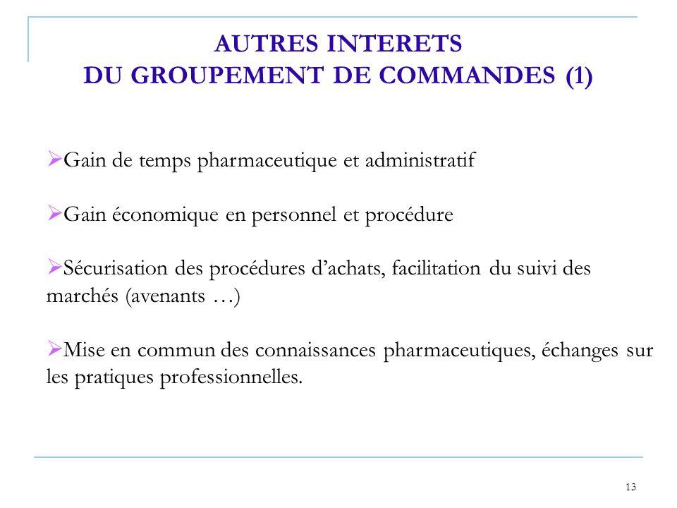AUTRES INTERETS DU GROUPEMENT DE COMMANDES (1)