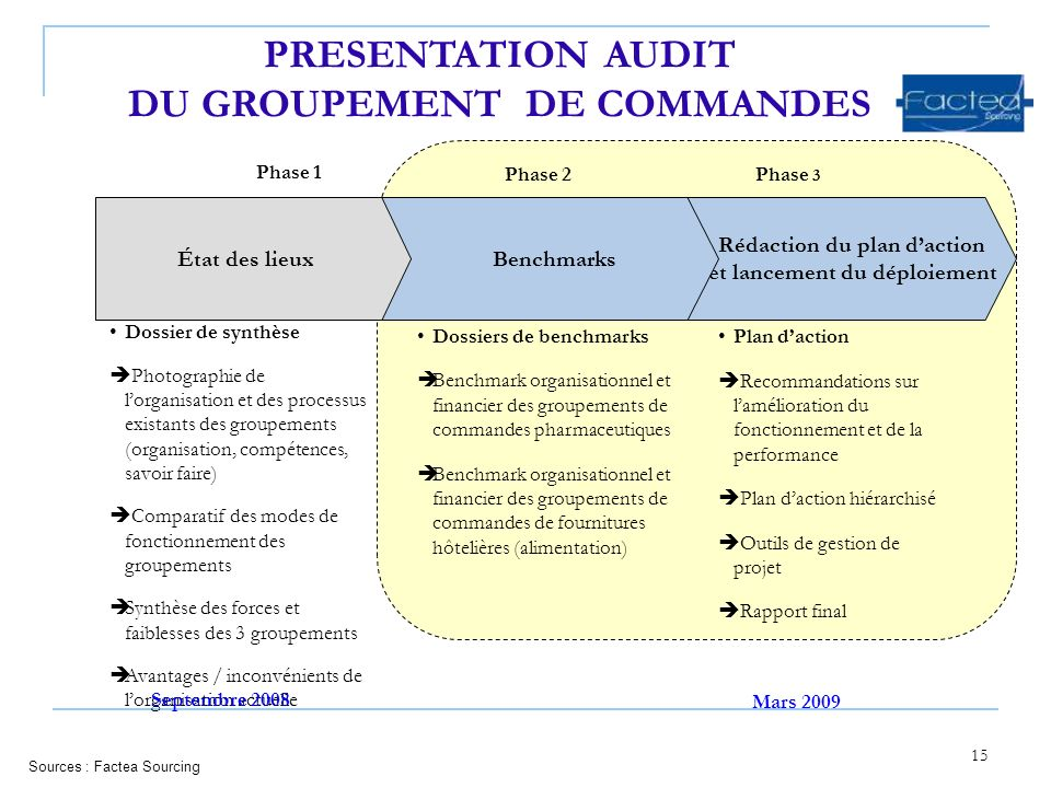PRESENTATION AUDIT DU GROUPEMENT DE COMMANDES