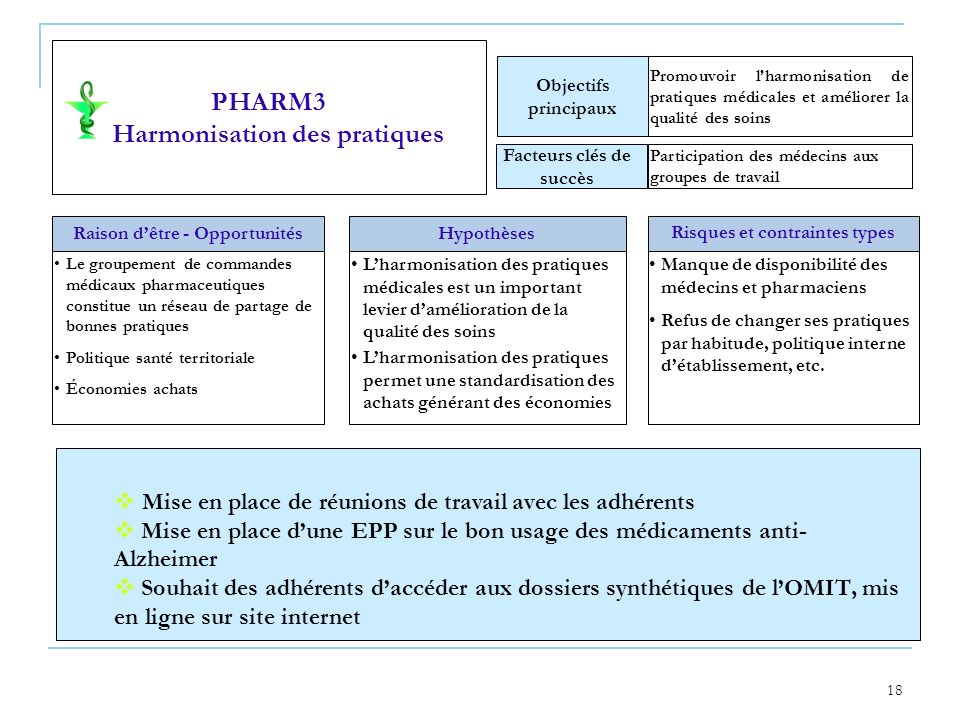 PHARM3 Harmonisation des pratiques