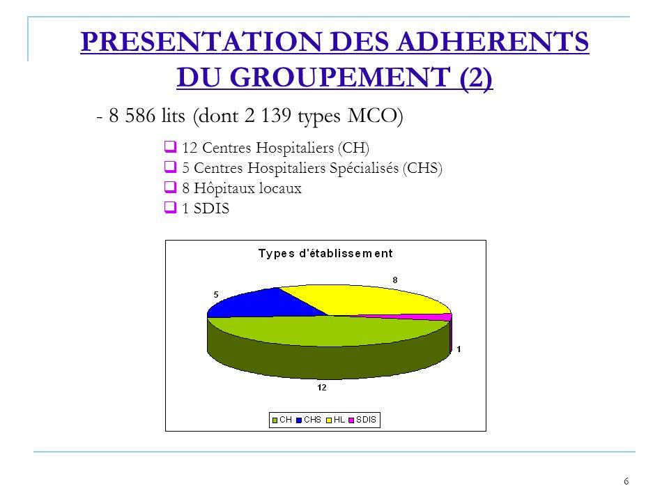 PRESENTATION DES ADHERENTS DU GROUPEMENT (2)