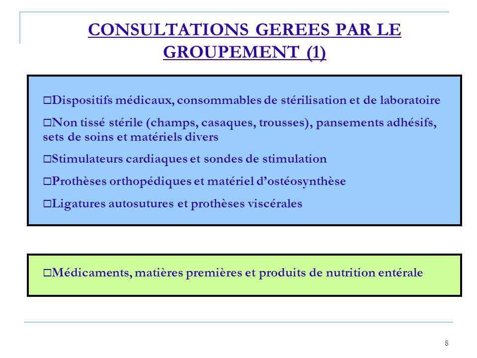 CONSULTATIONS GEREES PAR LE GROUPEMENT (1)