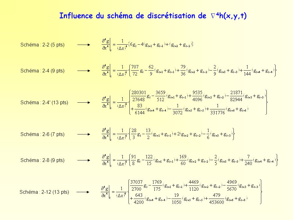 Influence du schéma de discrétisation de 4h(x,y,t) ∆