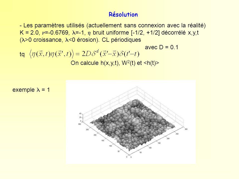 Résolution- Les paramètres utilisés (actuellement sans connexion avec la réalité)