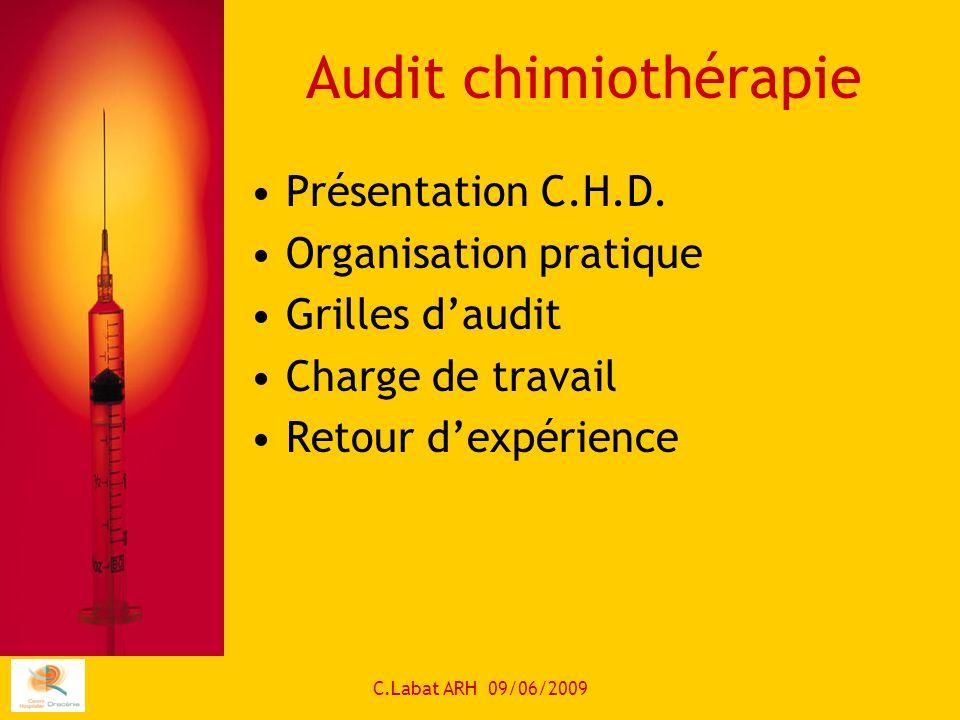 Audit chimiothérapie Présentation C.H.D. Organisation pratique