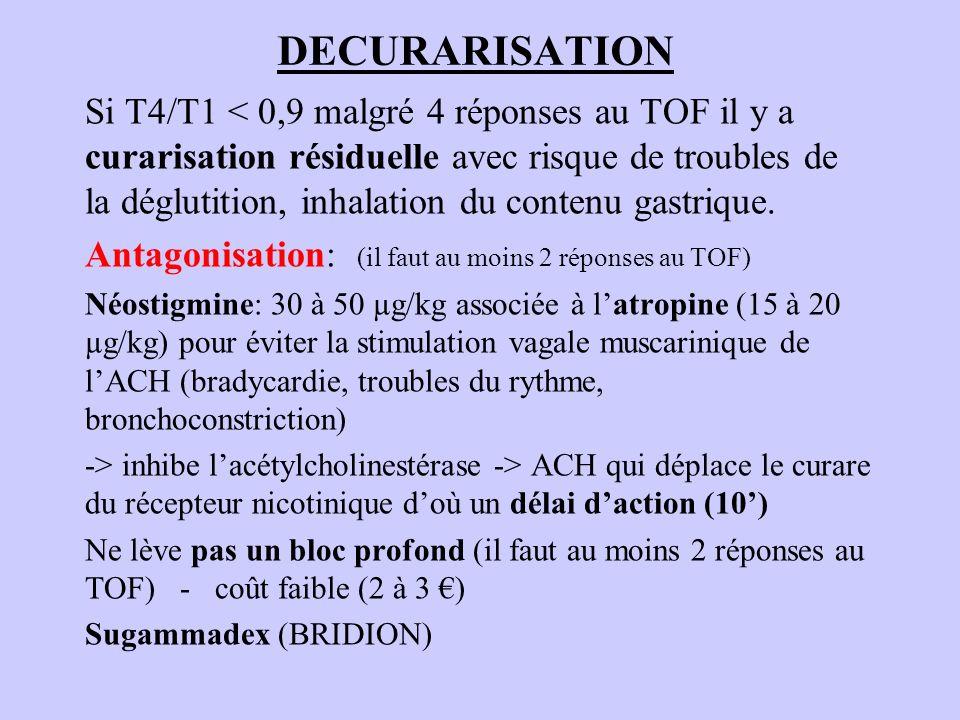 DECURARISATION