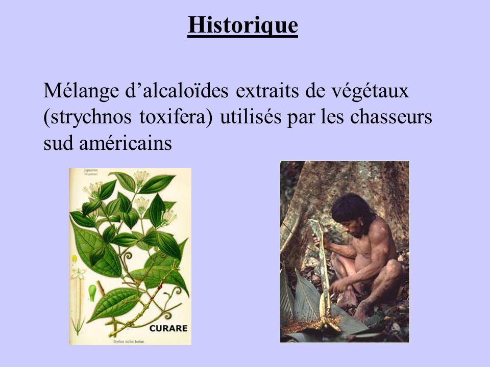 Historique Mélange d'alcaloïdes extraits de végétaux (strychnos toxifera) utilisés par les chasseurs sud américains.