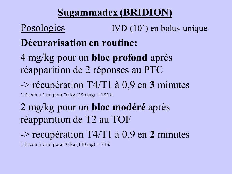 Posologies IVD (10') en bolus unique Décurarisation en routine:
