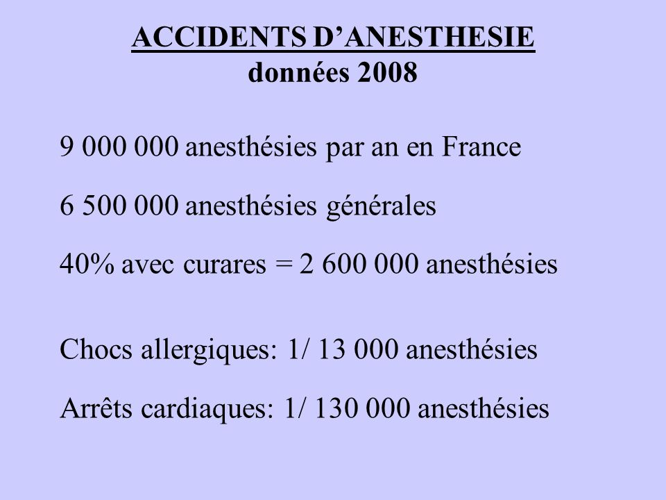 ACCIDENTS D'ANESTHESIE données 2008