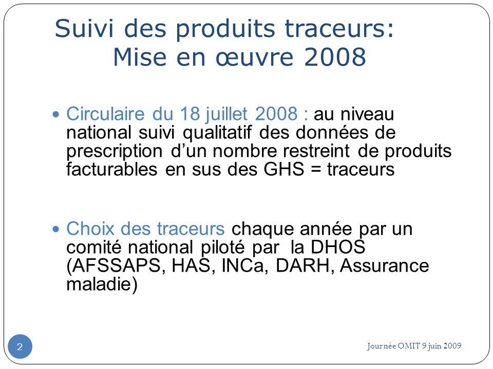 Suivi des produits traceurs: Mise en œuvre 2008