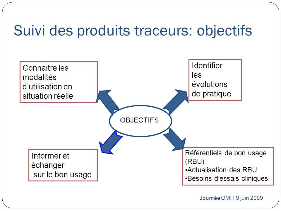 Suivi des produits traceurs: objectifs