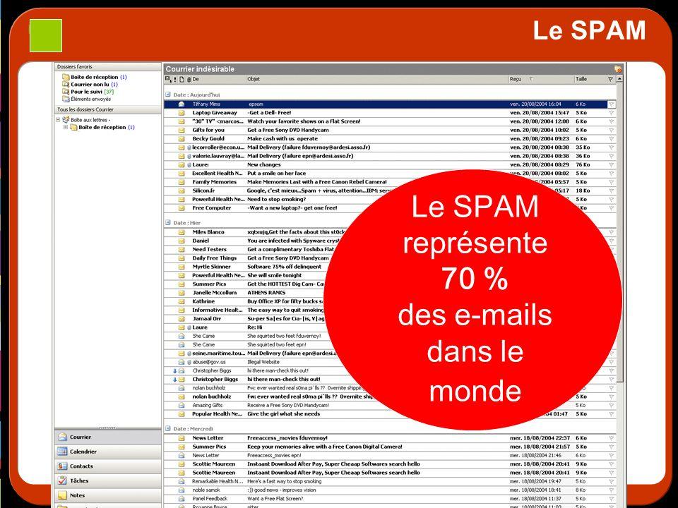 Le SPAM représente 70 % des e-mails dans le monde