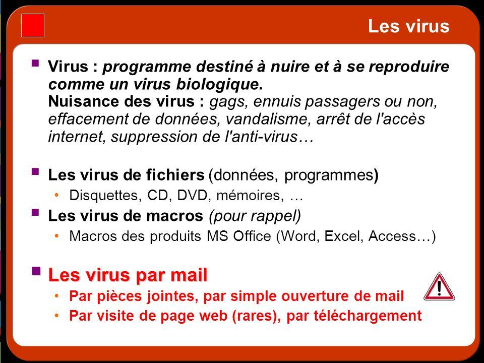 Les virus Les virus par mail