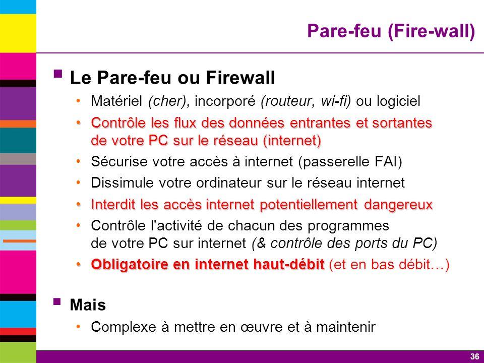 Le Pare-feu ou Firewall