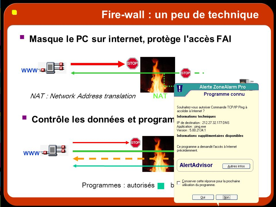 Fire-wall : un peu de technique
