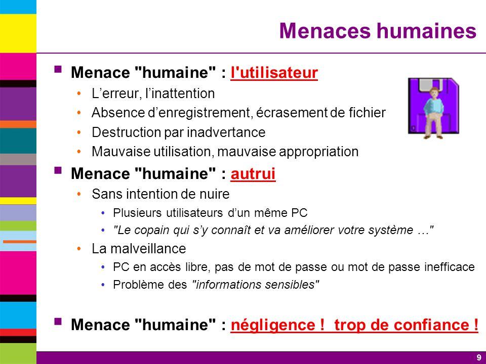 Menaces humaines Menace humaine : l utilisateur