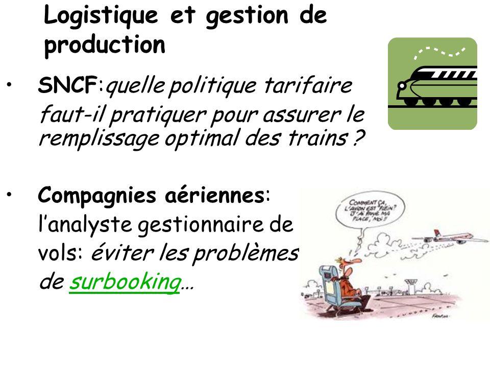 Logistique et gestion de production
