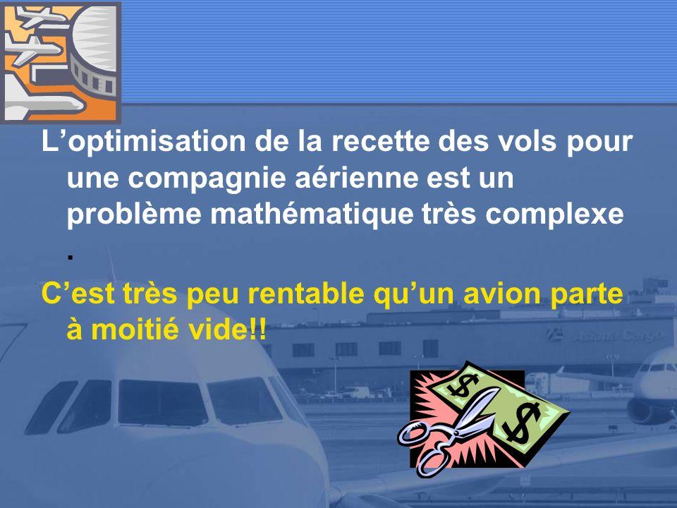 L'optimisation de la recette des vols pour une compagnie aérienne est un problème mathématique très complexe .