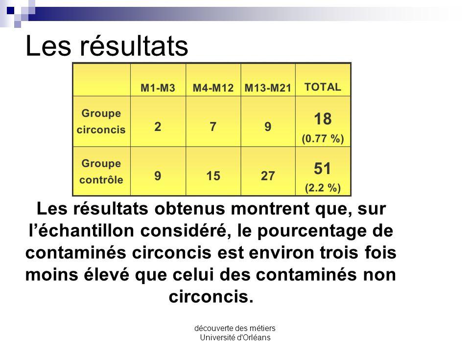 découverte des métiers Université d Orléans
