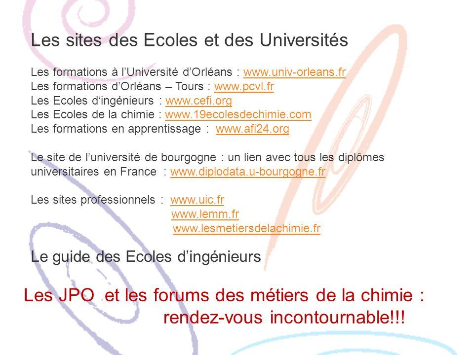 Les sites des Ecoles et des Universités
